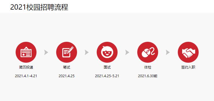 2021中国铁塔股份有限公司招聘738人公告