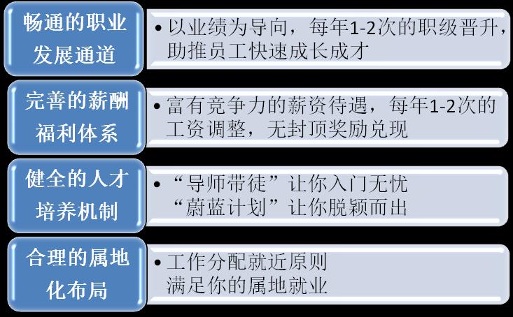 2021中国建筑第六工程局有限公司华南分公司校园招聘公告